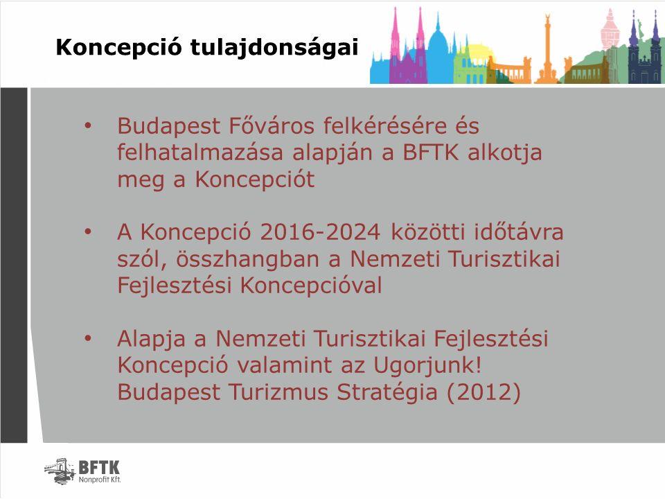 Koncepció tulajdonságai Budapest Főváros felkérésére és felhatalmazása alapján a BFTK alkotja meg a Koncepciót A Koncepció 2016-2024 közötti időtávra