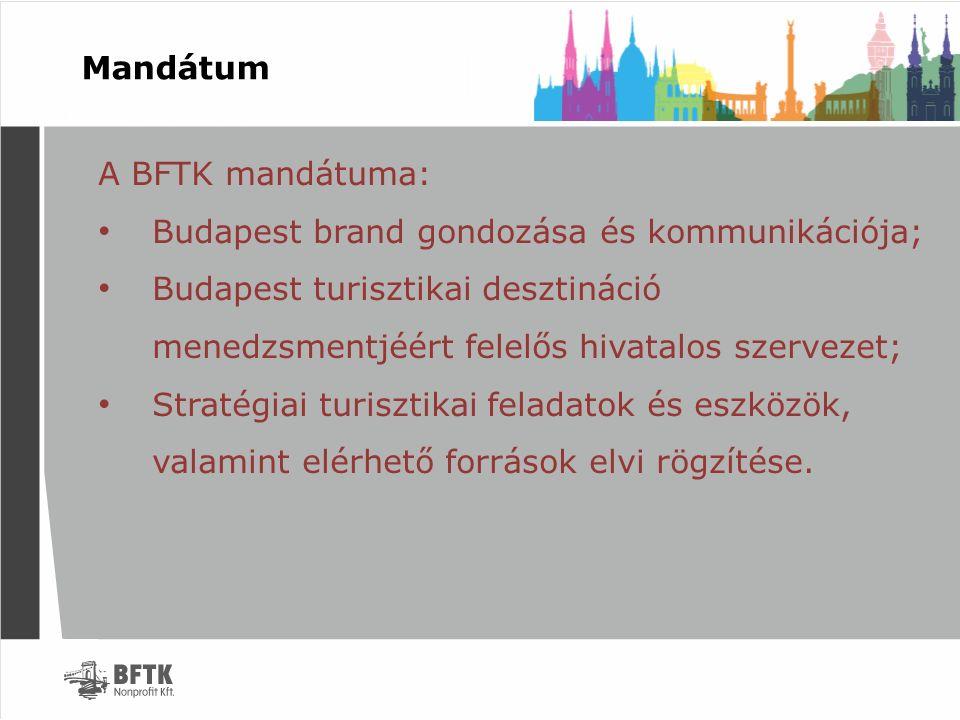 Mandátum A BFTK mandátuma: Budapest brand gondozása és kommunikációja; Budapest turisztikai desztináció menedzsmentjéért felelős hivatalos szervezet;