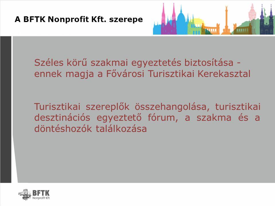 A BFTK Nonprofit Kft. szerepe Széles körű szakmai egyeztetés biztosítása - ennek magja a Fővárosi Turisztikai Kerekasztal Turisztikai szereplők összeh