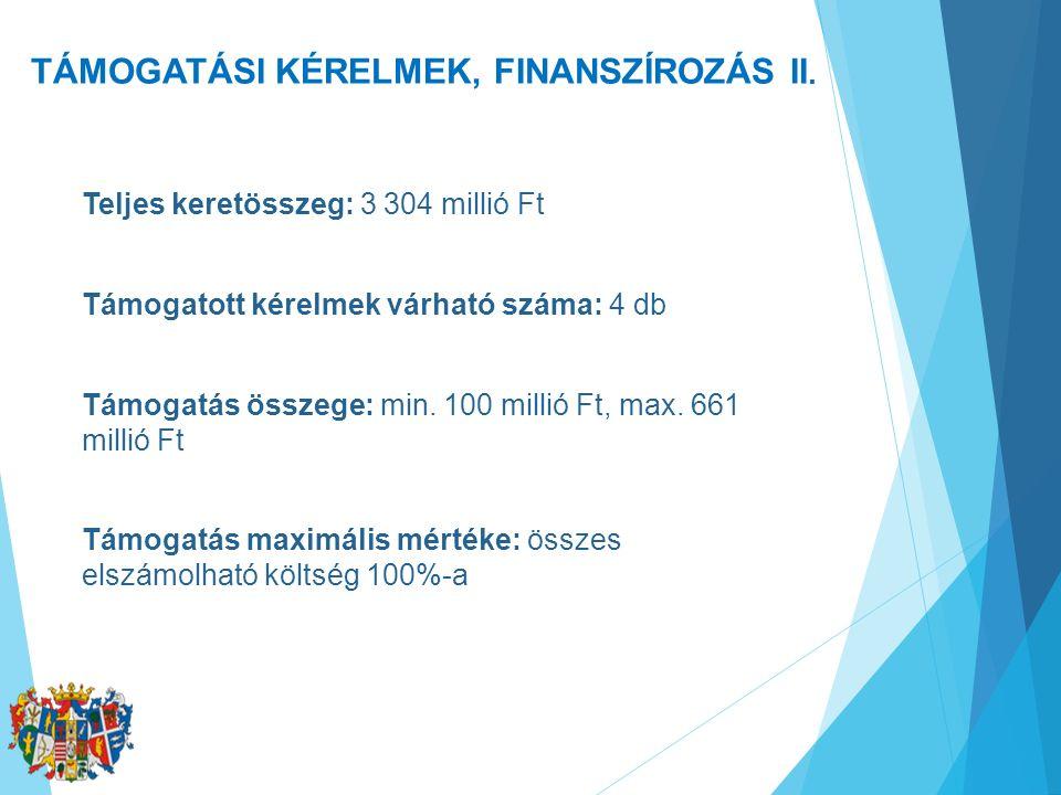 TÁMOGATÁSI KÉRELMEK, FINANSZÍROZÁS II.