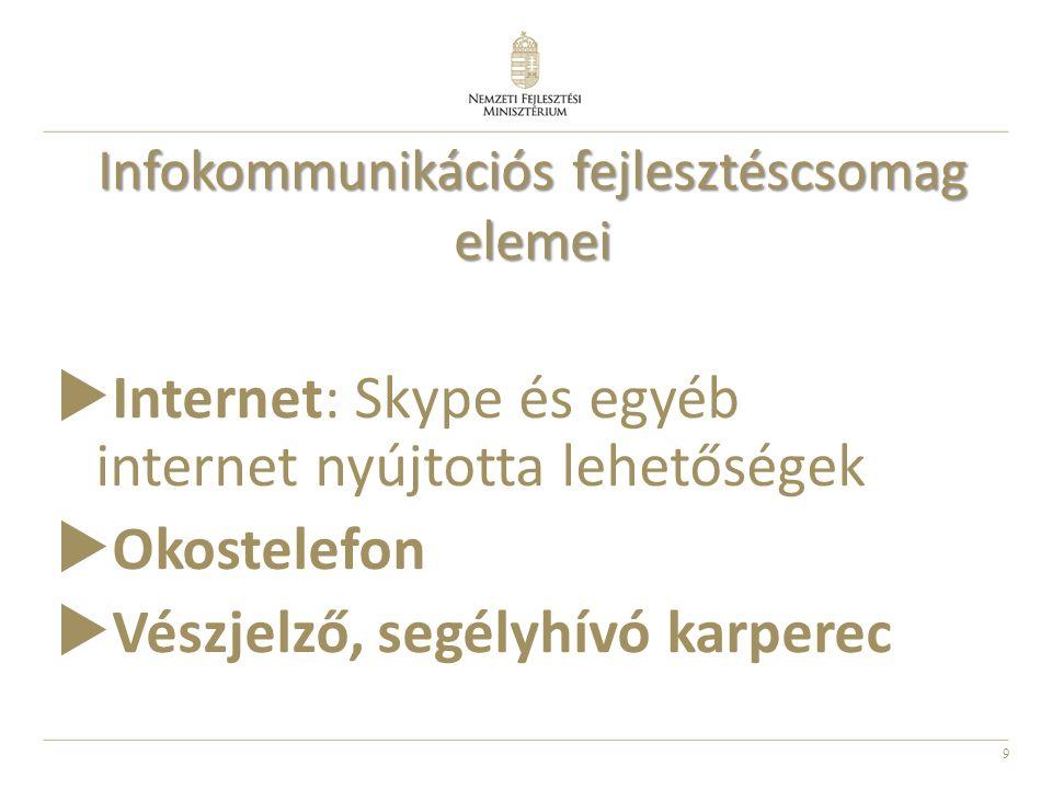 9  Internet: Skype és egyéb internet nyújtotta lehetőségek  Okostelefon  Vészjelző, segélyhívó karperec Infokommunikációs fejlesztéscsomag elemei
