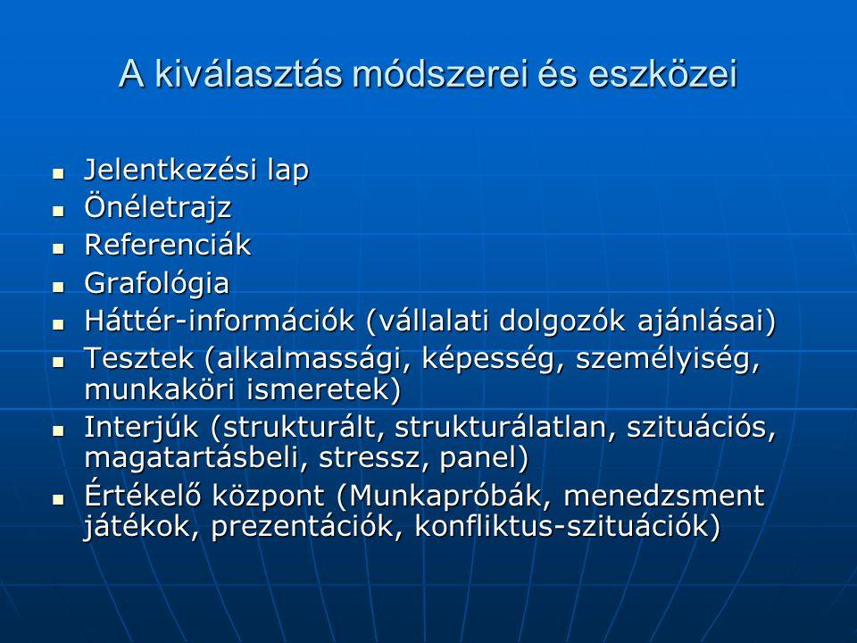 A kiválasztás módszerei és eszközei Jelentkezési lap Jelentkezési lap Önéletrajz Önéletrajz Referenciák Referenciák Grafológia Grafológia Háttér-információk (vállalati dolgozók ajánlásai) Háttér-információk (vállalati dolgozók ajánlásai) Tesztek (alkalmassági, képesség, személyiség, munkaköri ismeretek) Tesztek (alkalmassági, képesség, személyiség, munkaköri ismeretek) Interjúk (strukturált, strukturálatlan, szituációs, magatartásbeli, stressz, panel) Interjúk (strukturált, strukturálatlan, szituációs, magatartásbeli, stressz, panel) Értékelő központ (Munkapróbák, menedzsment játékok, prezentációk, konfliktus-szituációk) Értékelő központ (Munkapróbák, menedzsment játékok, prezentációk, konfliktus-szituációk)