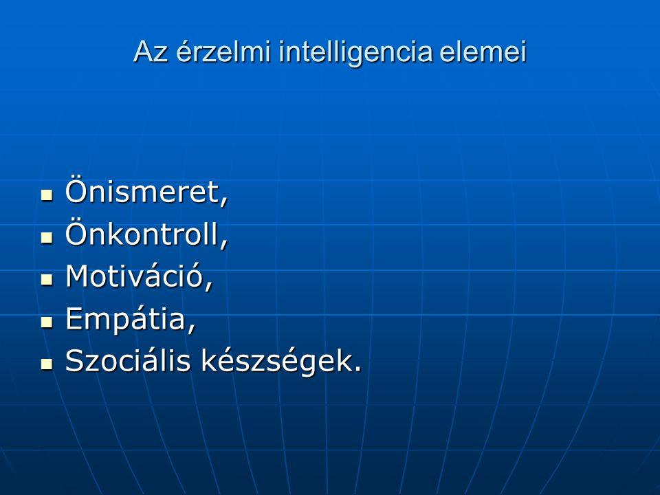 Az érzelmi intelligencia elemei Önismeret, Önismeret, Önkontroll, Önkontroll, Motiváció, Motiváció, Empátia, Empátia, Szociális készségek.