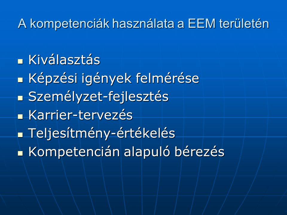 A kompetenciák használata a EEM területén Kiválasztás Kiválasztás Képzési igények felmérése Képzési igények felmérése Személyzet-fejlesztés Személyzet-fejlesztés Karrier-tervezés Karrier-tervezés Teljesítmény-értékelés Teljesítmény-értékelés Kompetencián alapuló bérezés Kompetencián alapuló bérezés