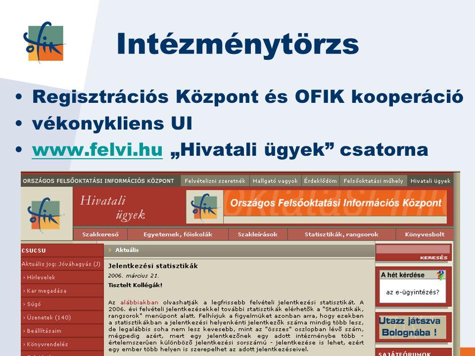 """Intézménytörzs Regisztrációs Központ és OFIK kooperáció vékonykliens UI www.felvi.hu """"Hivatali ügyek"""" csatornawww.felvi.hu"""