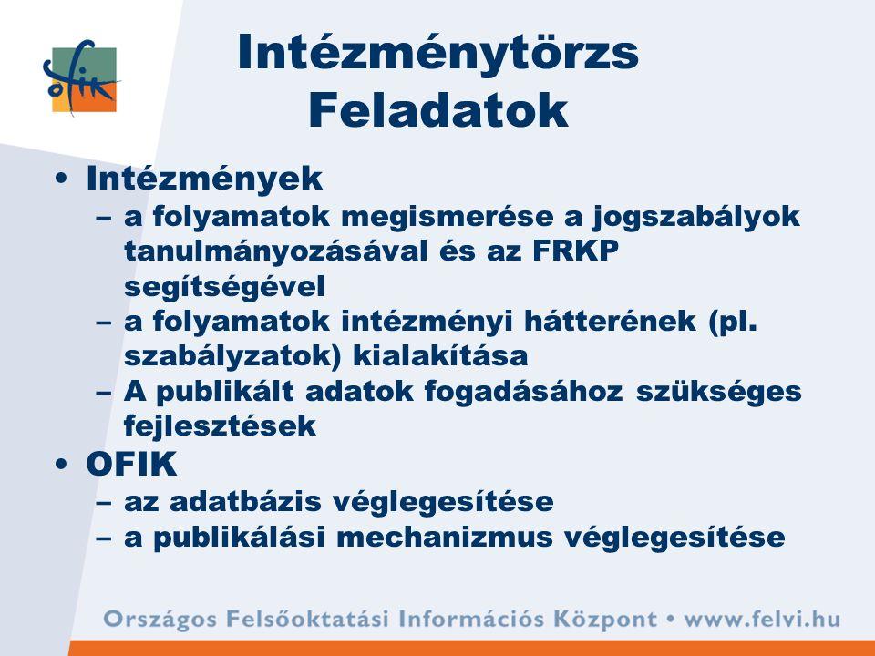 Intézménytörzs Feladatok Intézmények –a folyamatok megismerése a jogszabályok tanulmányozásával és az FRKP segítségével –a folyamatok intézményi hátterének (pl.