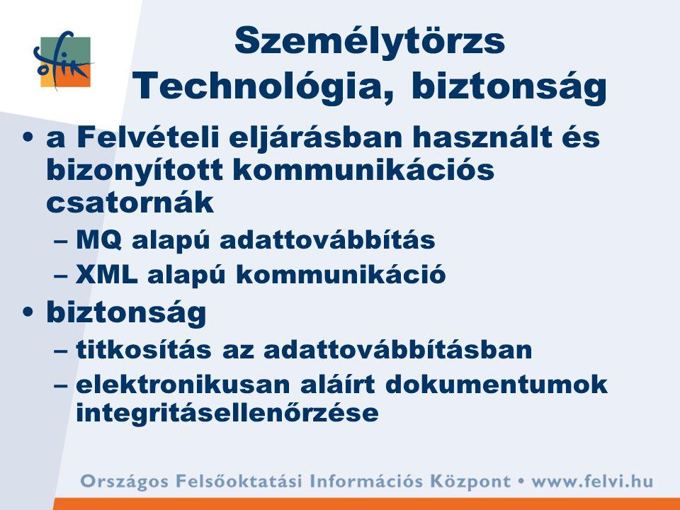 Személytörzs Technológia, biztonság a Felvételi eljárásban használt és bizonyított kommunikációs csatornák –MQ alapú adattovábbítás –XML alapú kommuni
