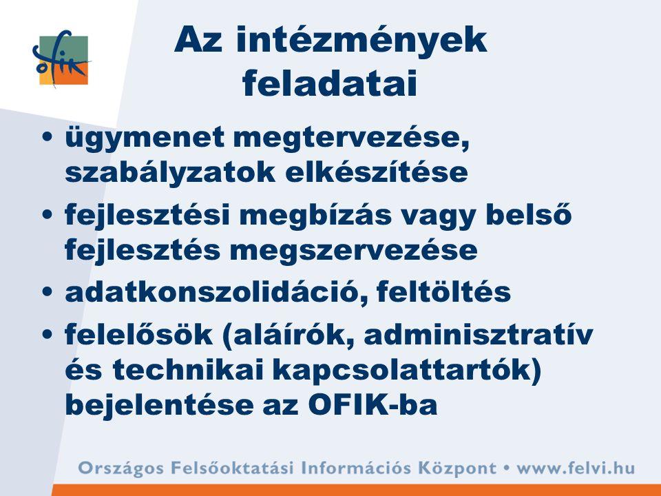 Az intézmények feladatai ügymenet megtervezése, szabályzatok elkészítése fejlesztési megbízás vagy belső fejlesztés megszervezése adatkonszolidáció, feltöltés felelősök (aláírók, adminisztratív és technikai kapcsolattartók) bejelentése az OFIK-ba