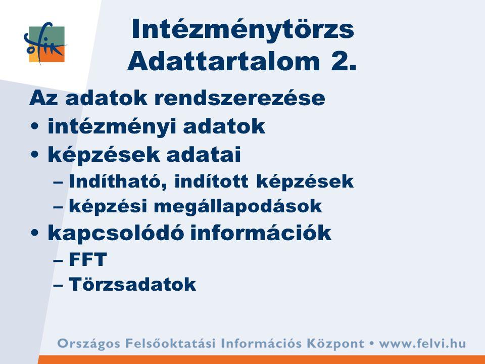 Intézménytörzs Adattartalom 2. Az adatok rendszerezése intézményi adatok képzések adatai –Indítható, indított képzések –képzési megállapodások kapcsol