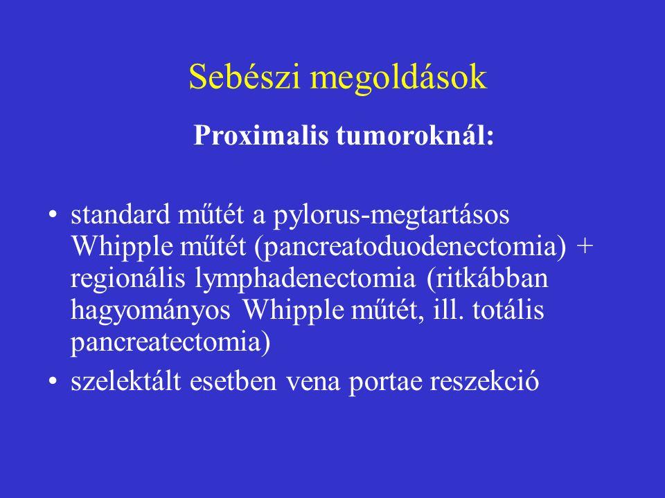 Sebészi megoldások Proximalis tumoroknál: standard műtét a pylorus-megtartásos Whipple műtét (pancreatoduodenectomia) + regionális lymphadenectomia (ritkábban hagyományos Whipple műtét, ill.