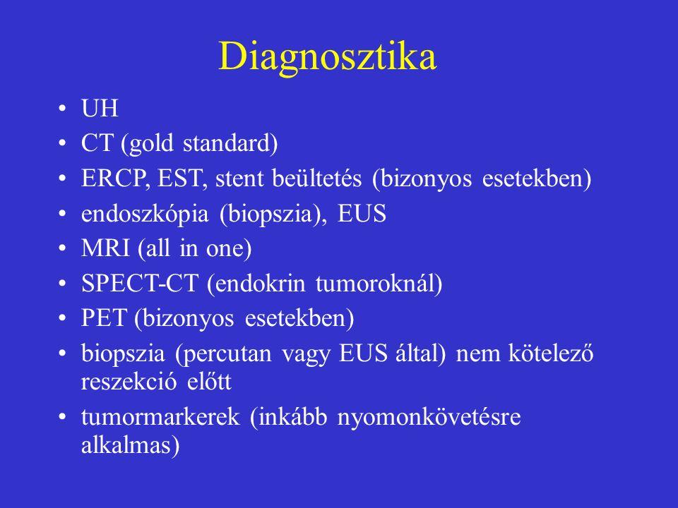 Diagnosztika UH CT (gold standard) ERCP, EST, stent beültetés (bizonyos esetekben) endoszkópia (biopszia), EUS MRI (all in one) SPECT-CT (endokrin tumoroknál) PET (bizonyos esetekben) biopszia (percutan vagy EUS által) nem kötelező reszekció előtt tumormarkerek (inkább nyomonkövetésre alkalmas)