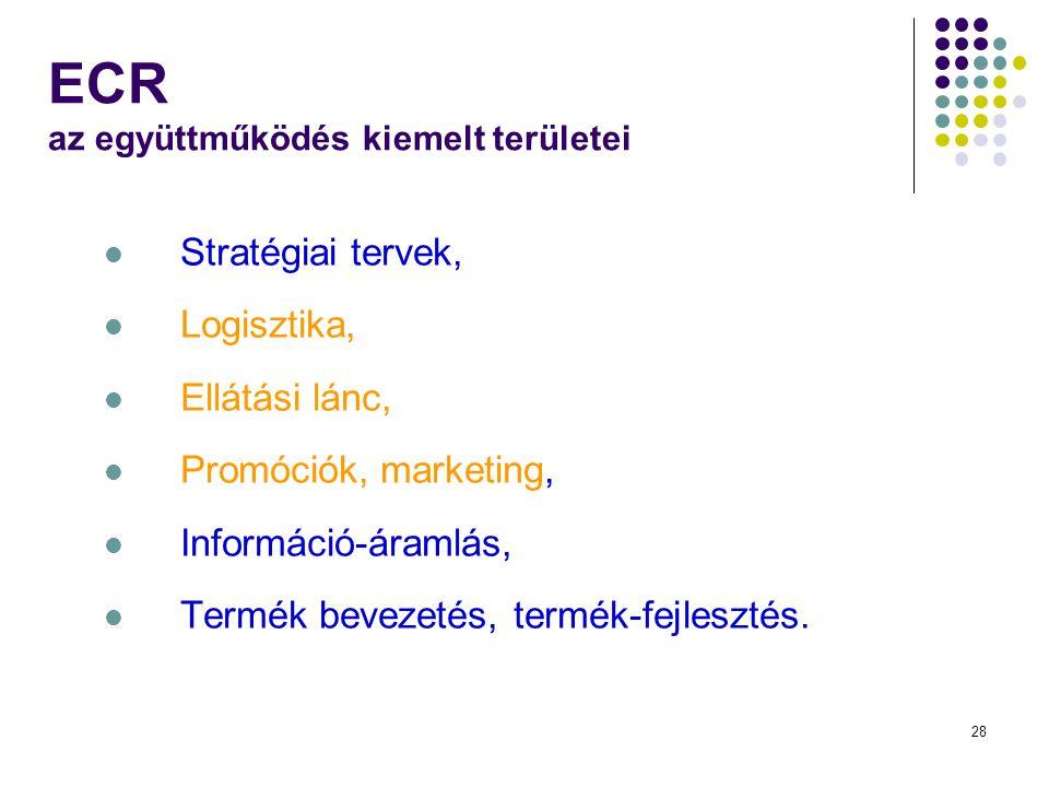 28 ECR az együttműködés kiemelt területei Stratégiai tervek, Logisztika, Ellátási lánc, Promóciók, marketing, Információ-áramlás, Termék bevezetés, termék-fejlesztés.