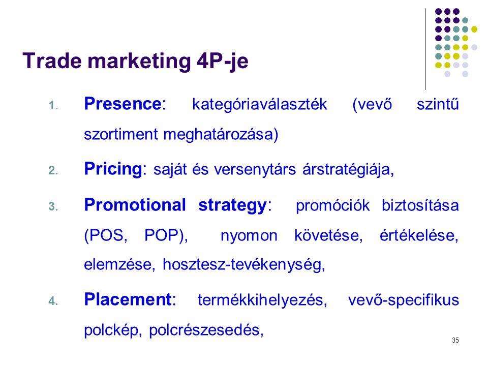 35 Trade marketing 4P-je 1. Presence: kategóriaválaszték (vevő szintű szortiment meghatározása) 2.