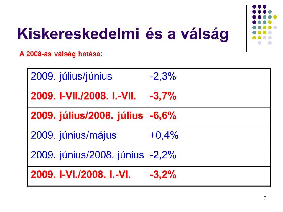 5 Kiskereskedelmi és a válság 2009. július/június-2,3% 2009.