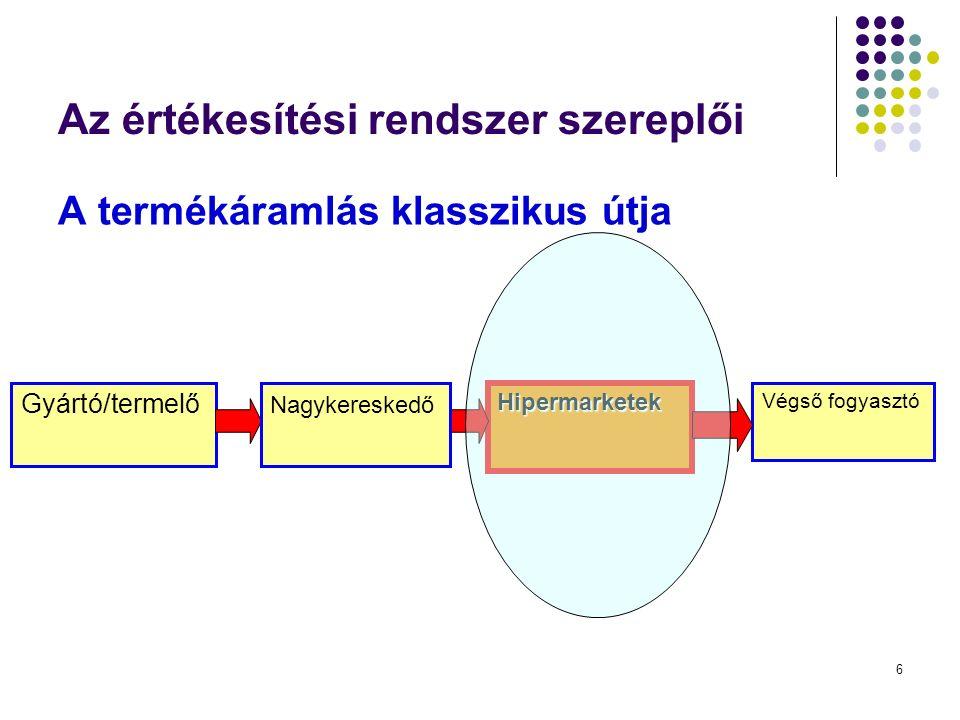 6 Az értékesítési rendszer szereplői A termékáramlás klasszikus útja Gyártó/termelő Hipermarketek Végső fogyasztó Nagykereskedő