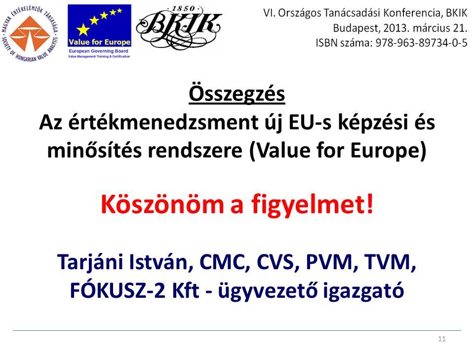 Összegzés Az értékmenedzsment új EU-s képzési és minősítés rendszere (Value for Europe) Köszönöm a figyelmet.