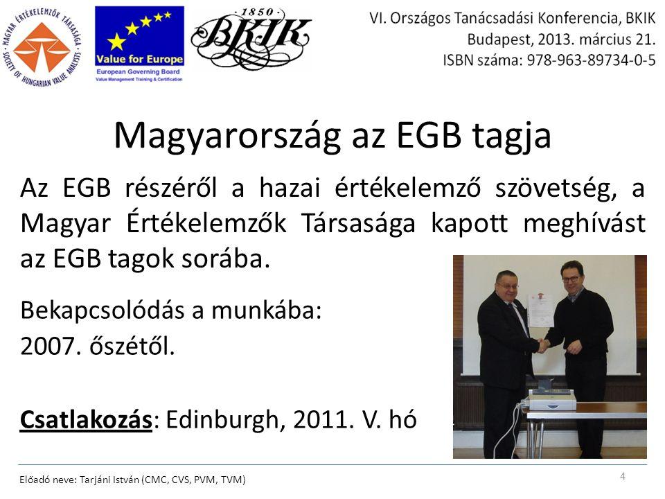 Magyarország az EGB tagja Az EGB részéről a hazai értékelemző szövetség, a Magyar Értékelemzők Társasága kapott meghívást az EGB tagok sorába.