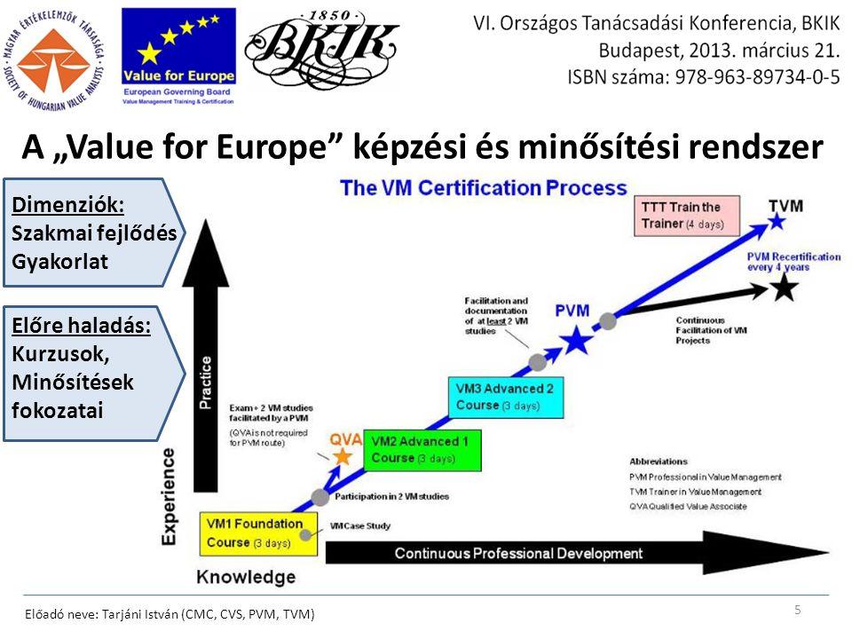 """A """"Value for Europe képzési és minősítési rendszer Előadó neve: Tarjáni István (CMC, CVS, PVM, TVM) 5 Dimenziók: Szakmai fejlődés Gyakorlat Előre haladás: Kurzusok, Minősítések fokozatai"""