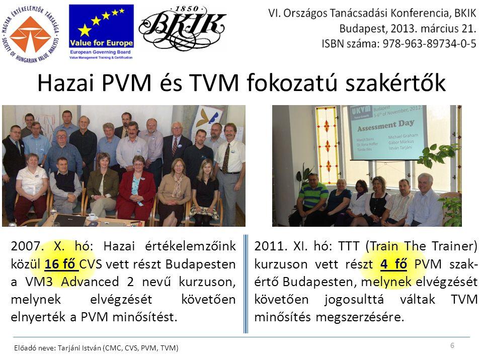 Hazai PVM és TVM fokozatú szakértők 2007. X.