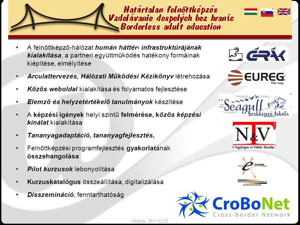 Miskolc, 2011.03.22 A felnőttképző-hálózat humán háttér- infrastruktúrájának kialakítása, a partneri együttműködés hatékony formáinak kiépítése, elmél