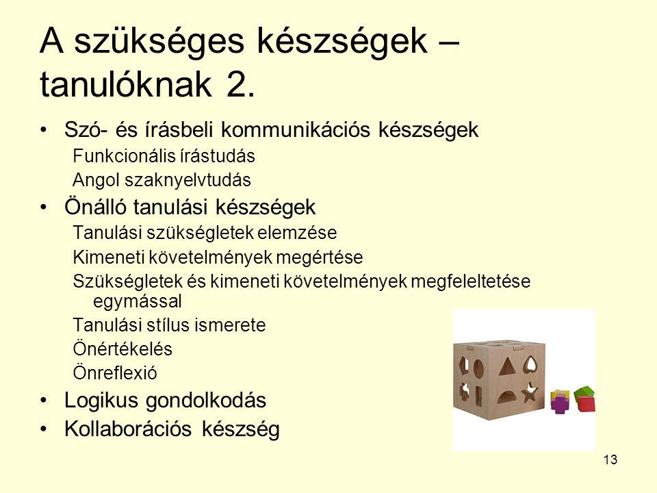 13 A szükséges készségek – tanulóknak 2. Szó- és írásbeli kommunikációs készségek Funkcionális írástudás Angol szaknyelvtudás Önálló tanulási készsége