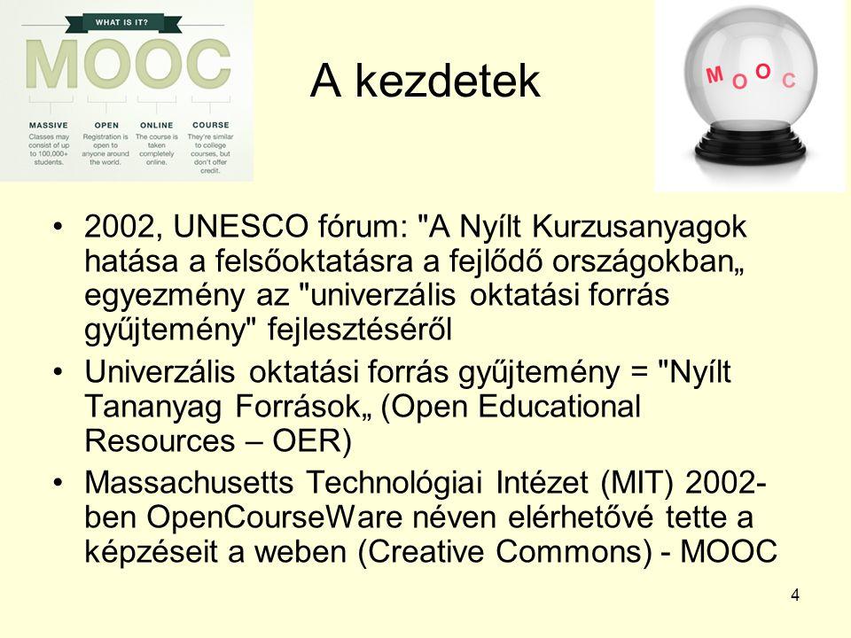 """4 A kezdetek 2002, UNESCO fórum: A Nyílt Kurzusanyagok hatása a felsőoktatásra a fejlődő országokban"""" egyezmény az univerzális oktatási forrás gyűjtemény fejlesztéséről Univerzális oktatási forrás gyűjtemény = Nyílt Tananyag Források"""" (Open Educational Resources – OER) Massachusetts Technológiai Intézet (MIT) 2002- ben OpenCourseWare néven elérhetővé tette a képzéseit a weben (Creative Commons) - MOOC"""
