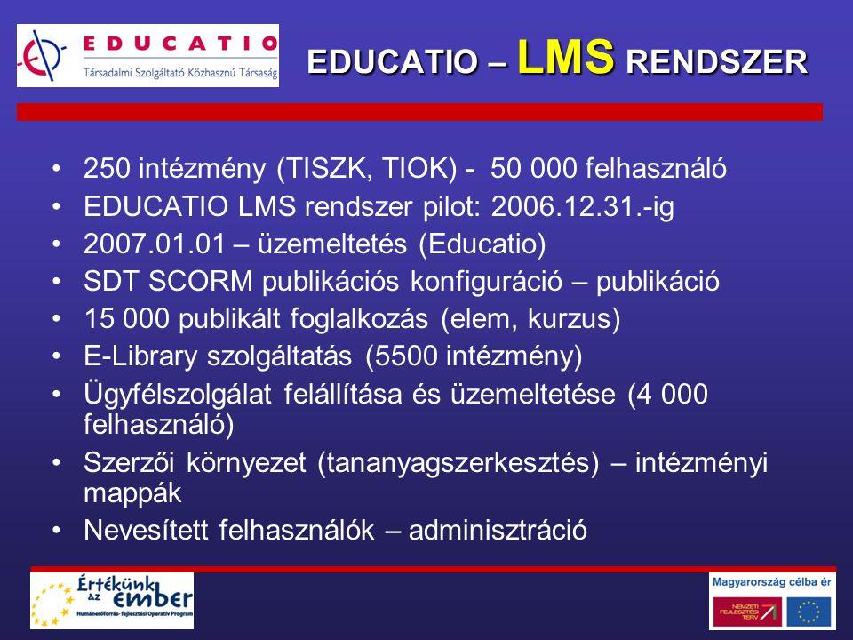 EDUCATIO – LMS RENDSZER 250 intézmény (TISZK, TIOK) - 50 000 felhasználó EDUCATIO LMS rendszer pilot: 2006.12.31.-ig 2007.01.01 – üzemeltetés (Educatio) SDT SCORM publikációs konfiguráció – publikáció 15 000 publikált foglalkozás (elem, kurzus) E-Library szolgáltatás (5500 intézmény) Ügyfélszolgálat felállítása és üzemeltetése (4 000 felhasználó) Szerzői környezet (tananyagszerkesztés) – intézményi mappák Nevesített felhasználók – adminisztráció