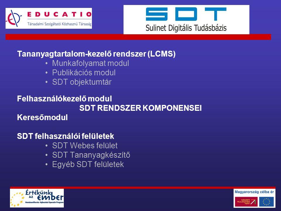 Tananyagtartalom-kezelő rendszer (LCMS) Munkafolyamat modul Publikációs modul SDT objektumtár Felhasználókezelő modul SDT RENDSZER KOMPONENSEI Keresőmodul SDT felhasználói felületek SDT Webes felület SDT Tananyagkészítő Egyéb SDT felületek