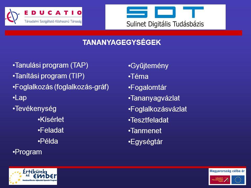 Tanulási program (TAP) Tanítási program (TIP) Foglalkozás (foglalkozás-gráf) Lap Tevékenység Kísérlet Feladat Példa Program Gyűjtemény Téma Fogalomtár Tananyagvázlat Foglalkozásvázlat Tesztfeladat Tanmenet Egységtár TANANYAGEGYSÉGEK