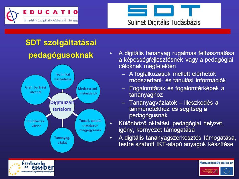 A digitális tananyag rugalmas felhasználása a képességfejlesztésnek vagy a pedagógiai céloknak megfelelően –A foglalkozások mellett elérhetők módszert
