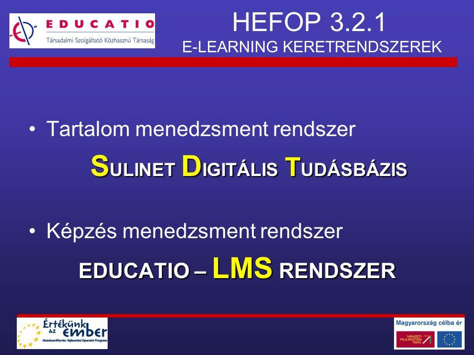 HEFOP 3.2.1 E-LEARNING KERETRENDSZEREK Tartalom menedzsment rendszer S ULINET D IGITÁLIS T UDÁSBÁZIS Képzés menedzsment rendszer EDUCATIO – LMS RENDSZ