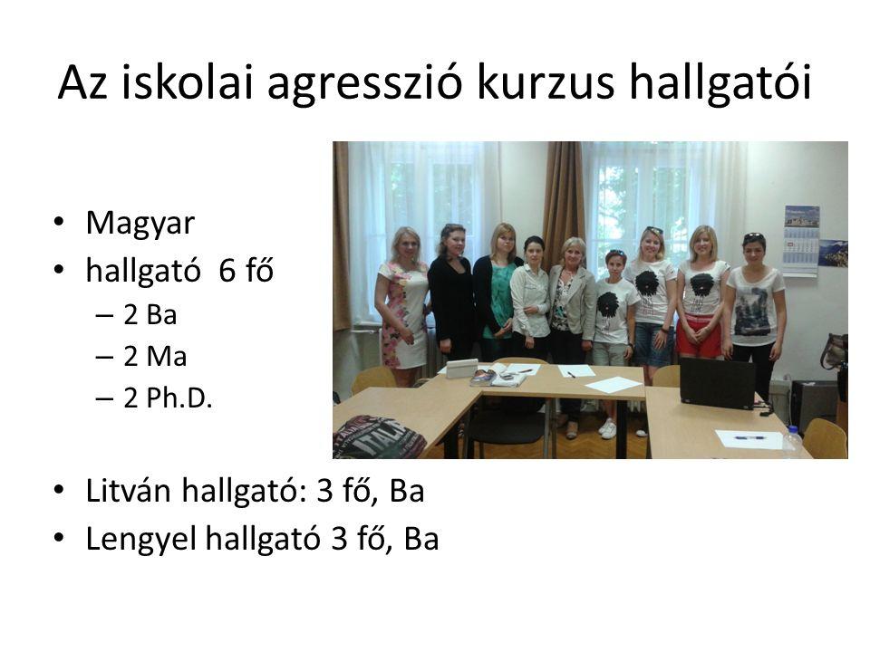 Kérdőív pedagógusok számára az iskolai agresszióról és a konfliktuskezelésről Magyar nyelvű változat: https://docs.google.com/forms/d/11qo4_R5r VDKc8WLvvpeg35NxBttcnZI1vI4A9X8m5Ew/vi ewform https://docs.google.com/forms/d/11qo4_R5r VDKc8WLvvpeg35NxBttcnZI1vI4A9X8m5Ew/vi ewform Angol nyelvű változat: https://docs.google.com/forms/d/1rS6NGjJSX JhPCpSiC1QQvEUHS3Z0o7fLfeiLHDJTsRA/viewf orm https://docs.google.com/forms/d/1rS6NGjJSX JhPCpSiC1QQvEUHS3Z0o7fLfeiLHDJTsRA/viewf orm