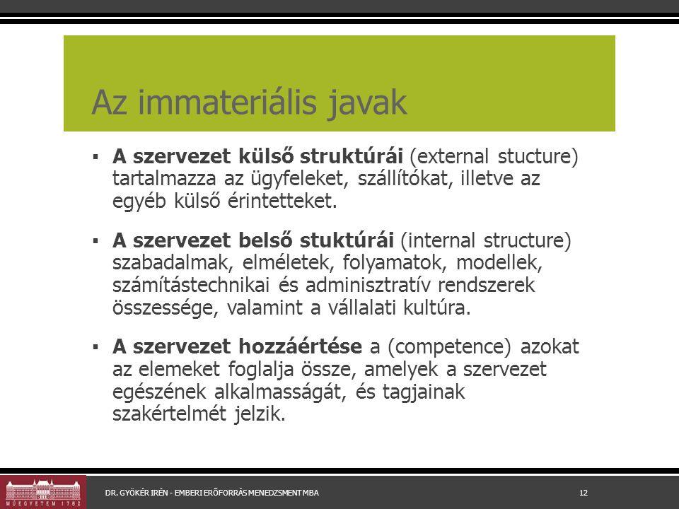 Az immateriális javak ▪ A szervezet külső struktúrái (external stucture) tartalmazza az ügyfeleket, szállítókat, illetve az egyéb külső érintetteket.