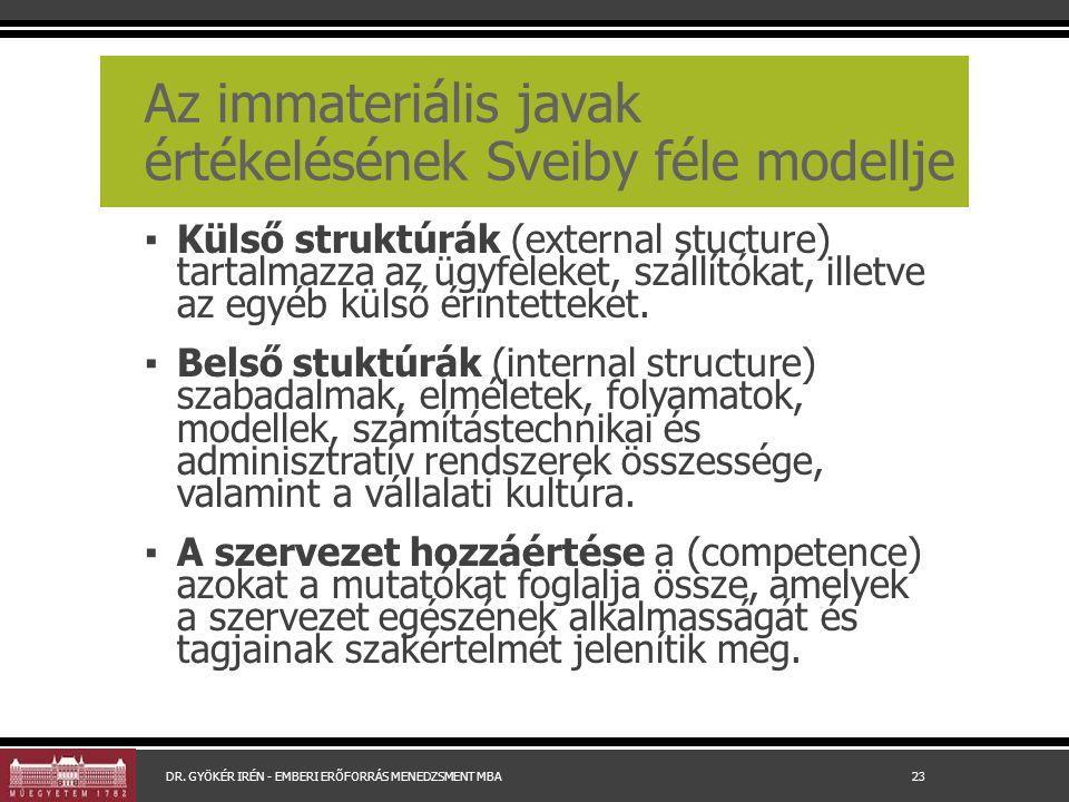 Az immateriális javak értékelésének Sveiby féle modellje ▪ Külső struktúrák (external stucture) tartalmazza az ügyfeleket, szállítókat, illetve az egyéb külső érintetteket.