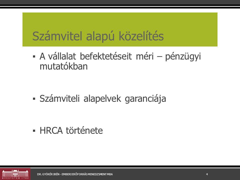 Számvitel alapú közelítés ▪ A vállalat befektetéseit méri – pénzügyi mutatókban ▪ Számviteli alapelvek garanciája ▪ HRCA története DR.