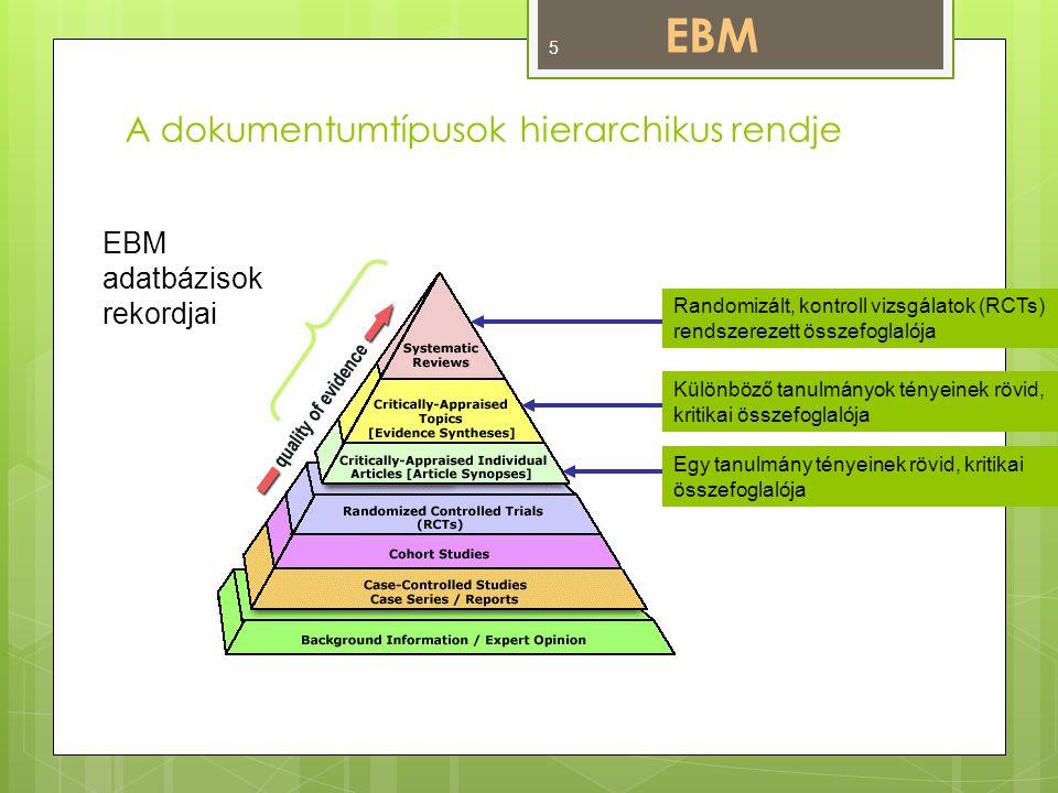 A dokumentumtípusok hierarchikus rendje Randomizált, kontroll vizsgálatok (RCTs) rendszerezett összefoglalója Különböző tanulmányok tényeinek rövid, kritikai összefoglalója Egy tanulmány tényeinek rövid, kritikai összefoglalója EBM adatbázisok rekordjai EBM 5