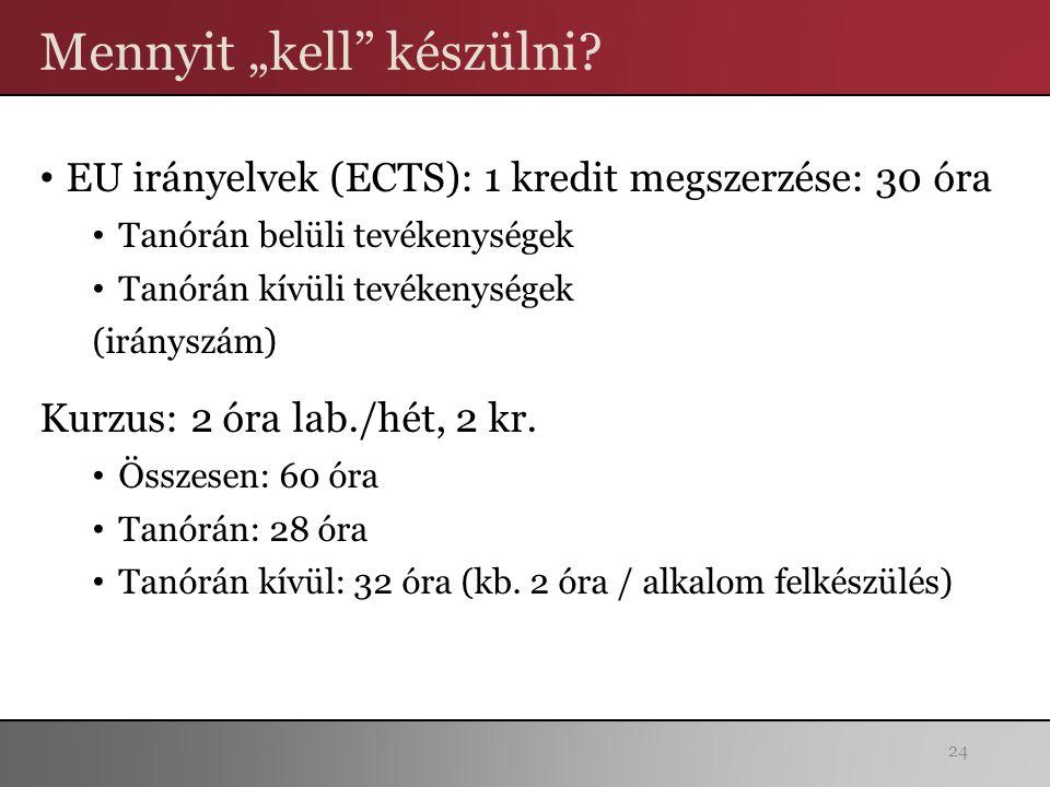 """Mennyit """"kell"""" készülni? EU irányelvek (ECTS): 1 kredit megszerzése: 30 óra Tanórán belüli tevékenységek Tanórán kívüli tevékenységek (irányszám) Kurz"""