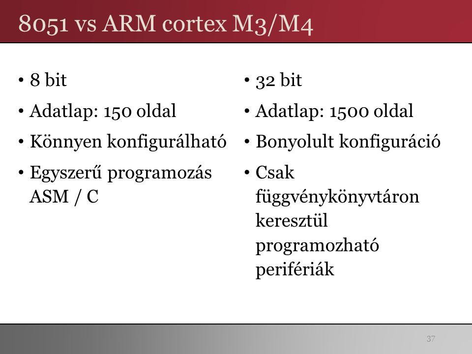 8051 vs ARM cortex M3/M4 8 bit Adatlap: 150 oldal Könnyen konfigurálható Egyszerű programozás ASM / C 32 bit Adatlap: 1500 oldal Bonyolult konfiguráció Csak függvénykönyvtáron keresztül programozható perifériák 37