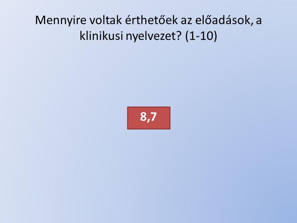 Mennyire voltak érthetőek az előadások, a klinikusi nyelvezet? (1-10) 8,7