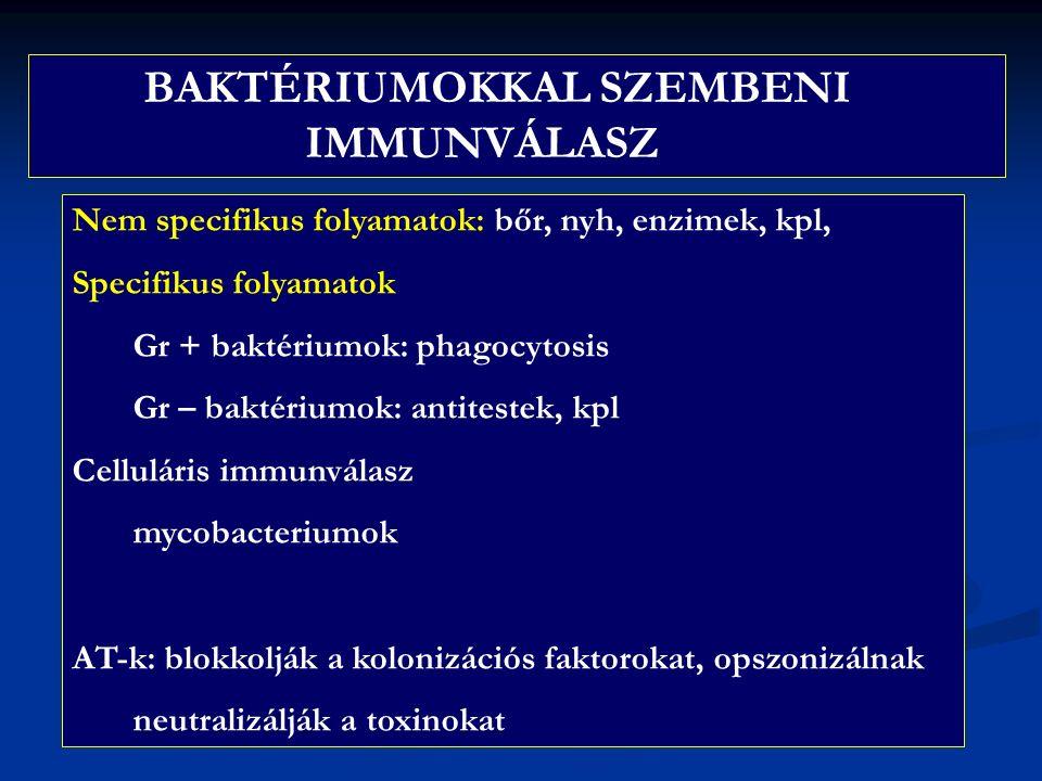 BAKTÉRIUMOKKAL SZEMBENI IMMUNVÁLASZ Nem specifikus folyamatok: bőr, nyh, enzimek, kpl, Specifikus folyamatok Gr + baktériumok: phagocytosis Gr – baktériumok: antitestek, kpl Celluláris immunválasz mycobacteriumok AT-k: blokkolják a kolonizációs faktorokat, opszonizálnak neutralizálják a toxinokat