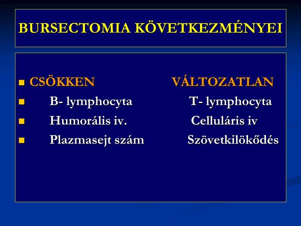 BURSECTOMIA KÖVETKEZMÉNYEI CSÖKKEN VÁLTOZATLAN CSÖKKEN VÁLTOZATLAN B- lymphocyta T- lymphocyta B- lymphocyta T- lymphocyta Humorális iv.