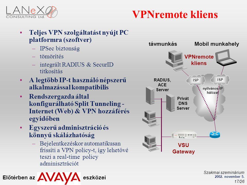 Előtérben az eszközei Szakmai szeminárium 2002. november 5. 17/26 VPNremote kliens távmunkás Mobil munkahely nyilvános IP hálózat ISP Privát DNS Serve