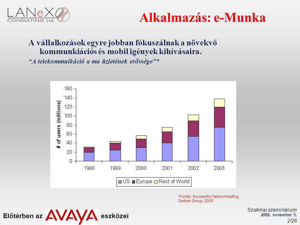 Előtérben az eszközei Szakmai szeminárium 2002. november 5. 2/26 Alkalmazás: e-Munka A vállalkozások egyre jobban fókuszálnak a növekvő kommunkiációs
