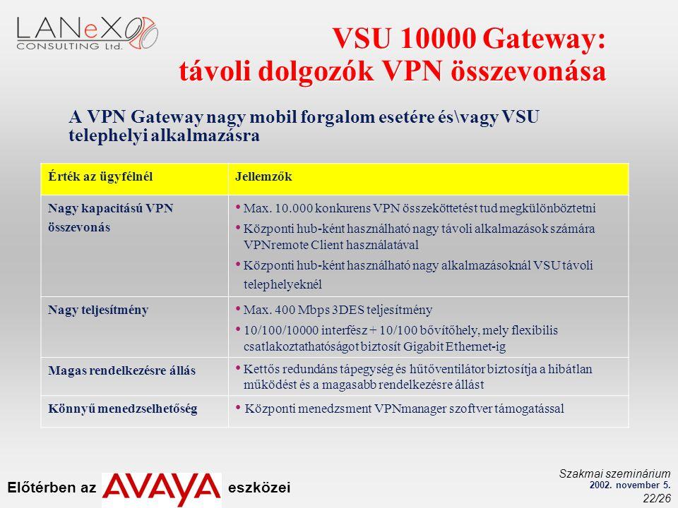 Előtérben az eszközei Szakmai szeminárium 2002. november 5. 22/26 VSU 10000 Gateway: távoli dolgozók VPN összevonása Érték az ügyfélnélJellemzők Nagy