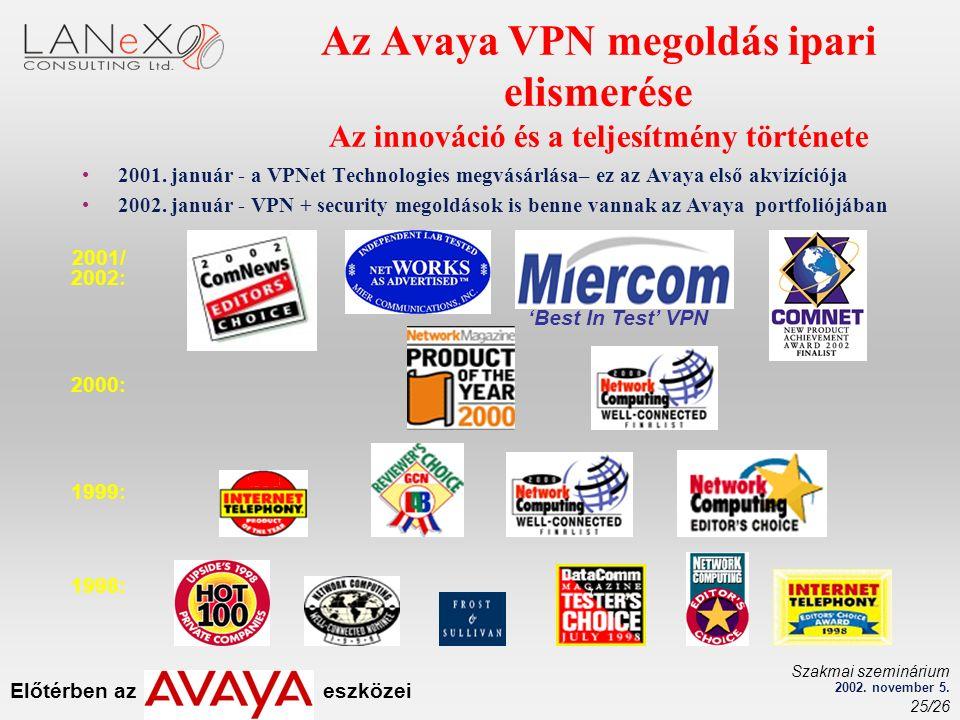 Előtérben az eszközei Szakmai szeminárium 2002. november 5. 25/26 Az Avaya VPN megoldás ipari elismerése Az innováció és a teljesítmény története 'Bes