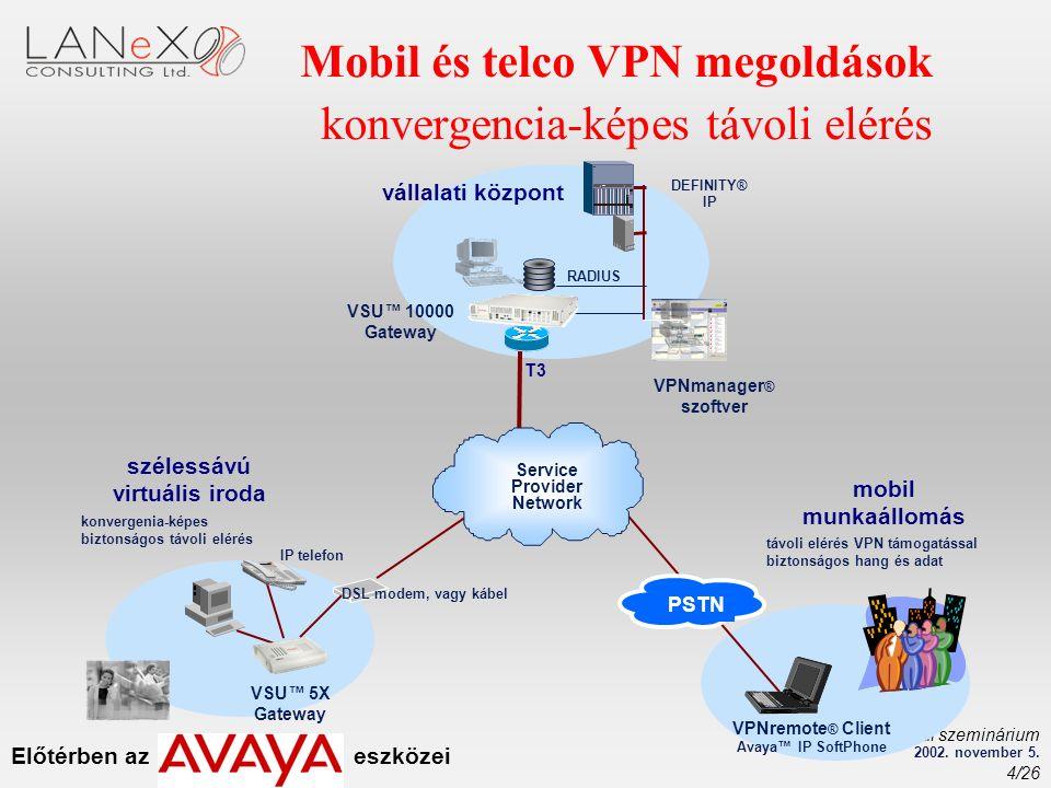Előtérben az eszközei Szakmai szeminárium 2002. november 5. 4/26 szélessávú virtuális iroda DSL modem, vagy kábel IP telefon VSU-1000 mobil munkaállom
