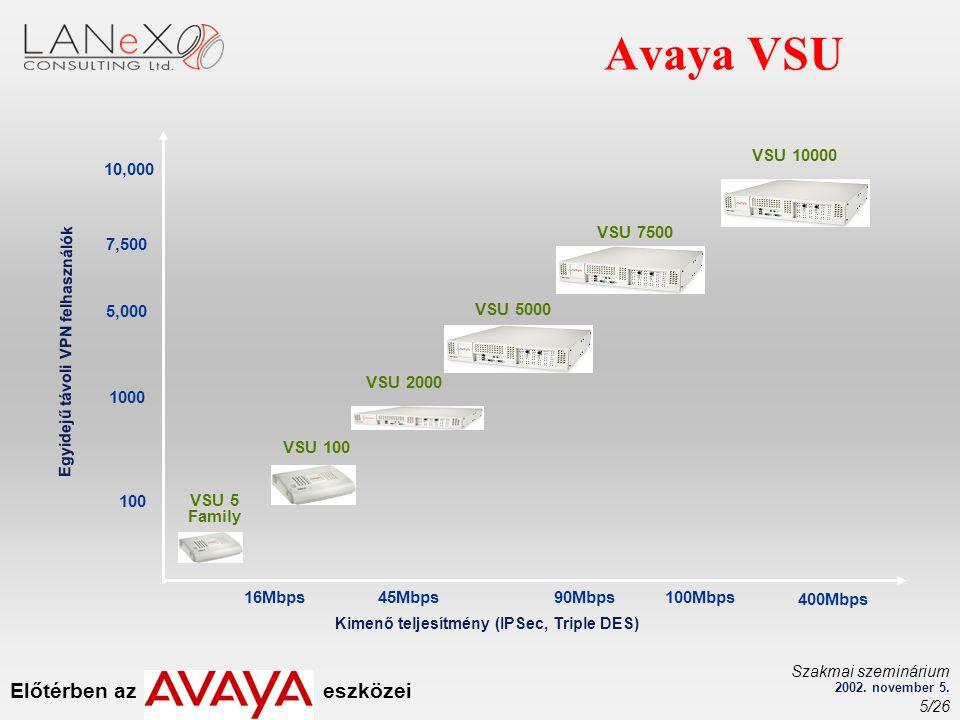 Előtérben az eszközei Szakmai szeminárium 2002. november 5. 5/26 Avaya VSU 16Mbps Egyidejű távoli VPN felhasználók 100Mbps 100 1000 5,000 Kimenő telje