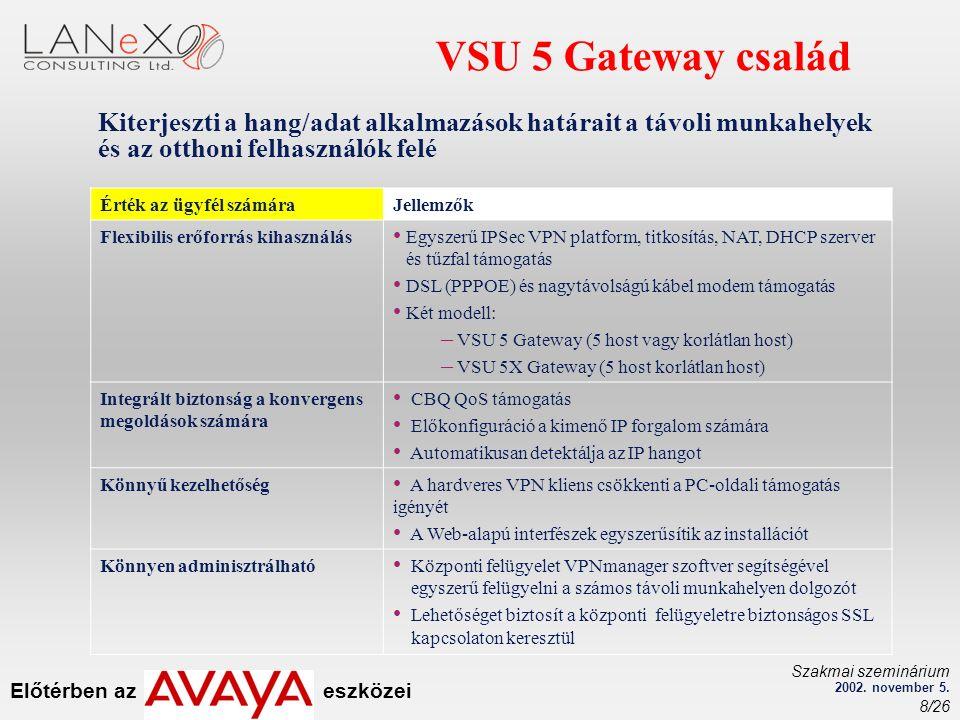 Előtérben az eszközei Szakmai szeminárium 2002. november 5. 8/26 VSU 5 Gateway család Érték az ügyfél számáraJellemzők Flexibilis erőforrás kihasználá
