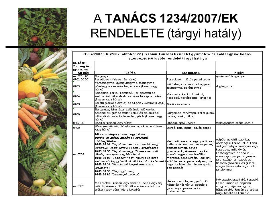A TANÁCS 1234/2007/EK RENDELETE (tárgyi hatály)