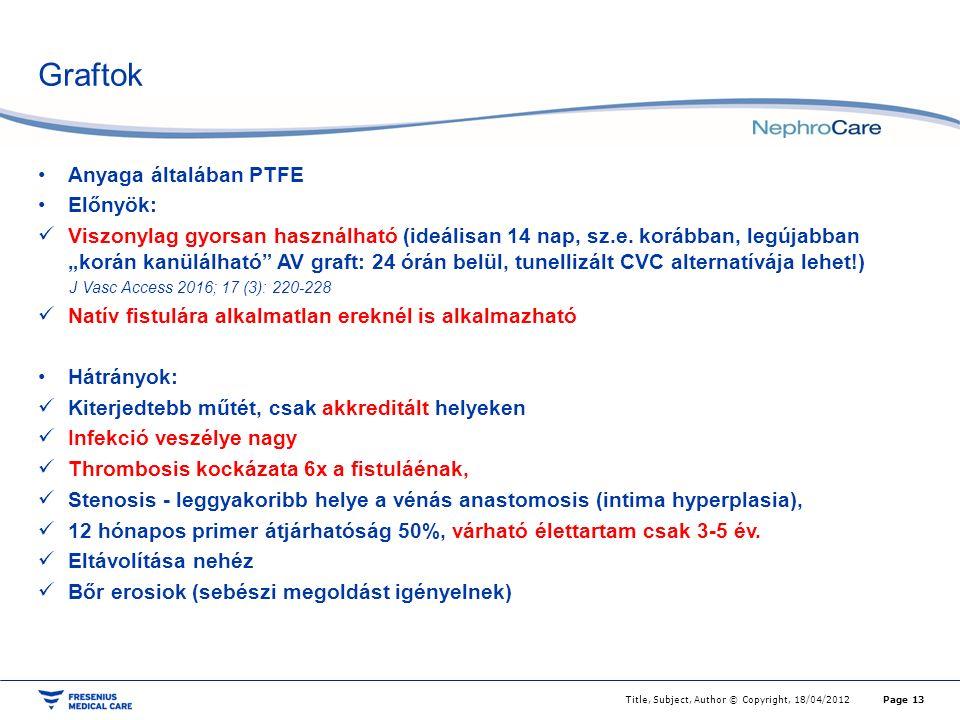 Graftok Anyaga általában PTFE Előnyök: Viszonylag gyorsan használható (ideálisan 14 nap, sz.e.